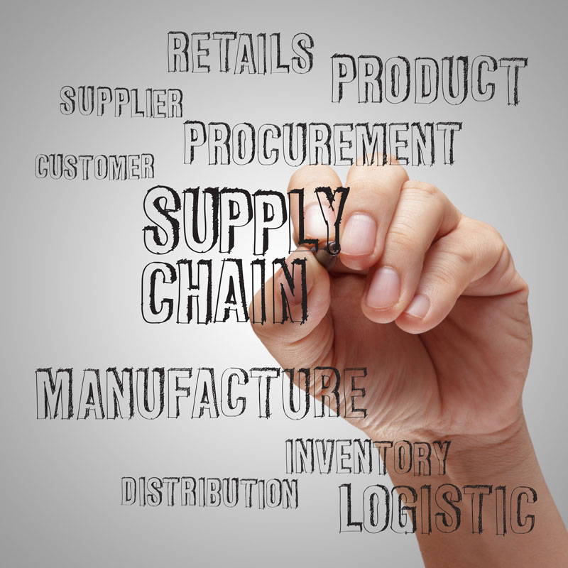 Unresolved Cannabis Supply Chain Issues