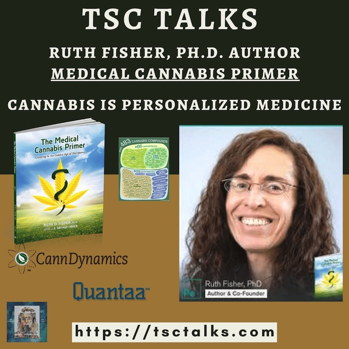 Dr. Fisher Is Interviewed for TSC Talks Podcast